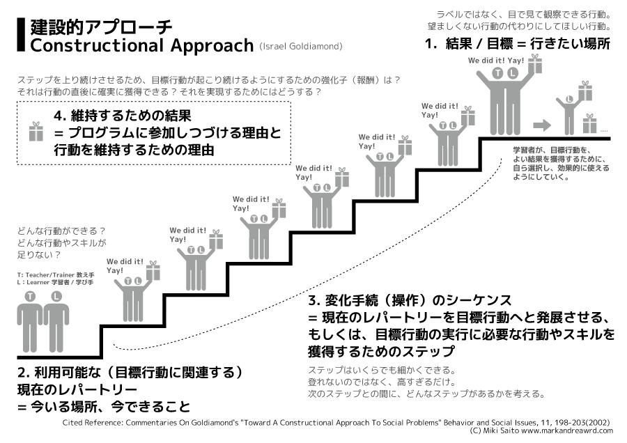constructional-approach